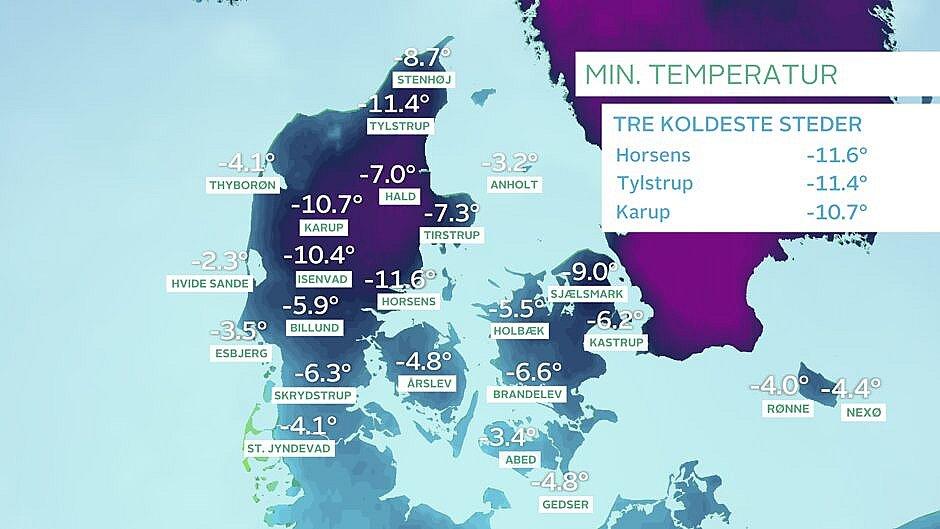 Iskold nat over det ganske land, flere steder under -10 grader i Jylland.